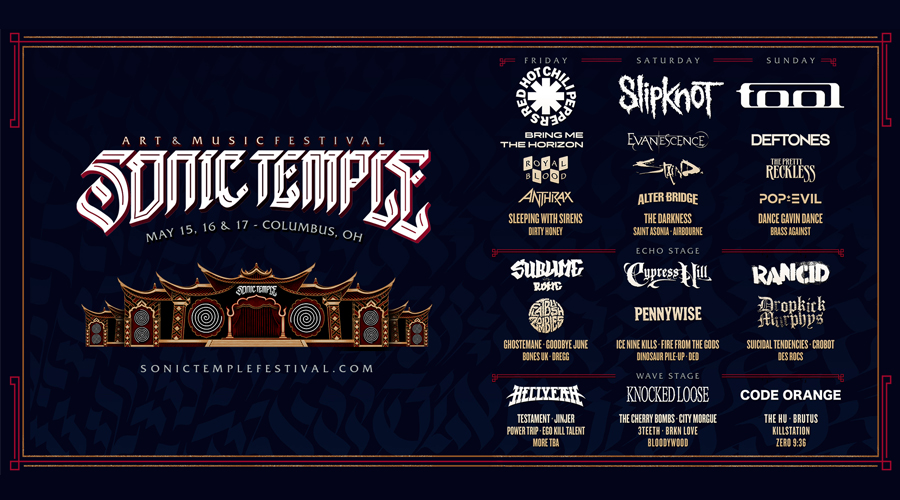 Sonic Temple Unveils Massive Revamped 2020 Lineup